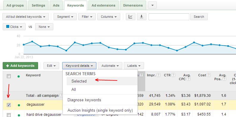 optimize adwords campaigns