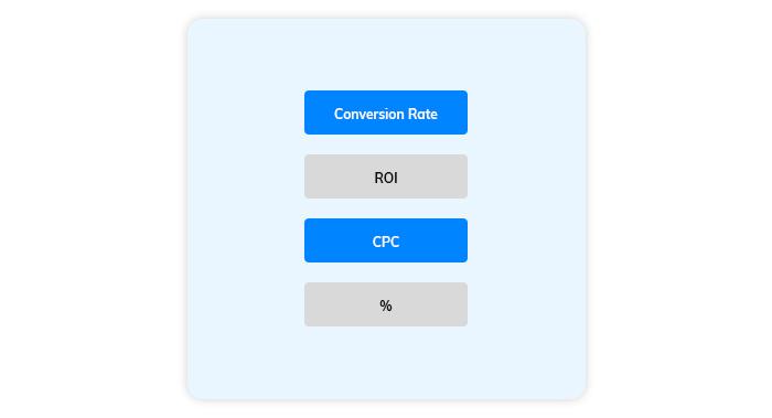 Most Common PPC KPIs